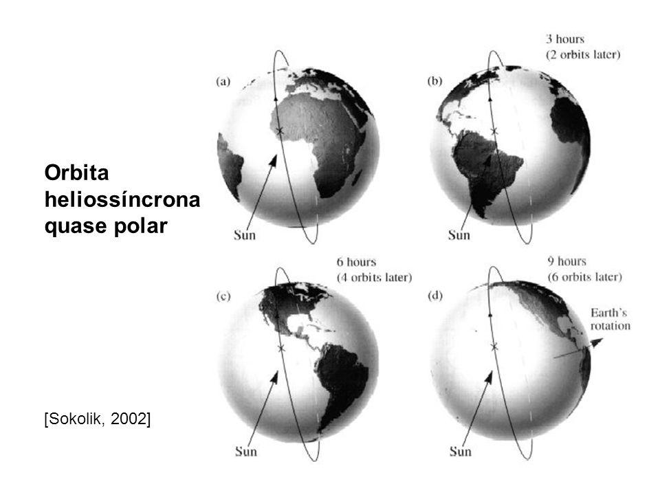 Orbita heliossíncrona quase polar [Sokolik, 2002]